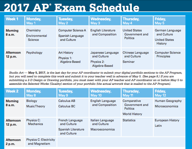 The schedule for each test continues through May 12