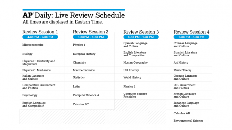 AP Daily Live Review schedule from College Board's Twitter.